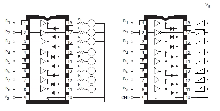 Pin-Vergleich UDN2981 und ULN2803