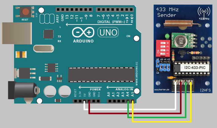 Anschluss des Arduino-UNO an den 433 MHz Funksender