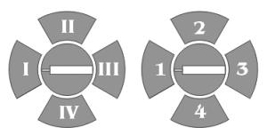 Drehschalter am FLS-100