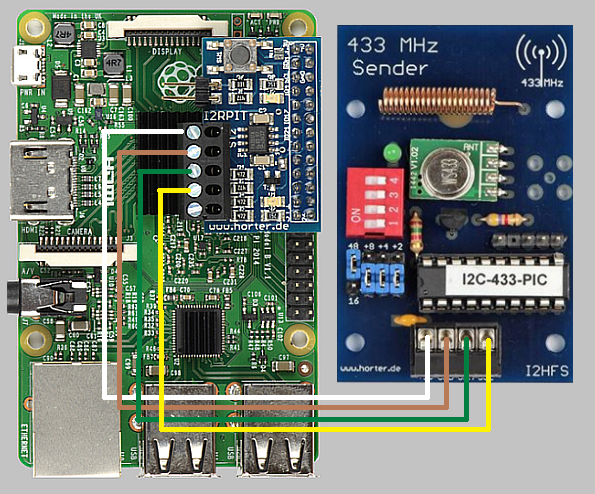 433MHz Funksender am Raspberry-PI