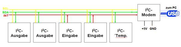 Schema I2C-USB-Modem
